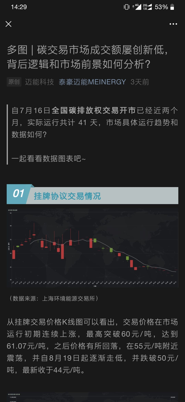 多图 | 碳交易市场成交额屡创新低,背后逻辑和市场前景如何分析?